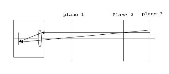 Heat Glass graf